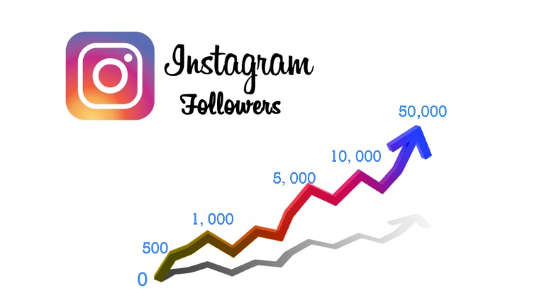 Reasons to buy 50 instagram followers for your account